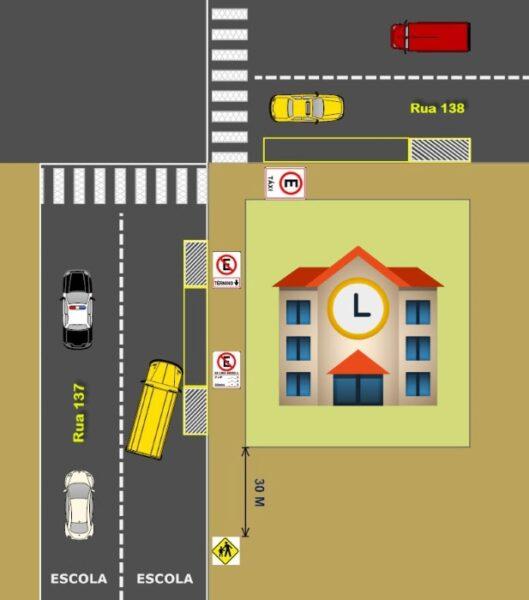 Loxxi Estudo Impacto de Trânsito